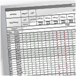 RDKS - Reifendruckkontrollsysteme