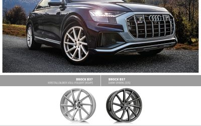 Alloy Wheels for Audi SQ8