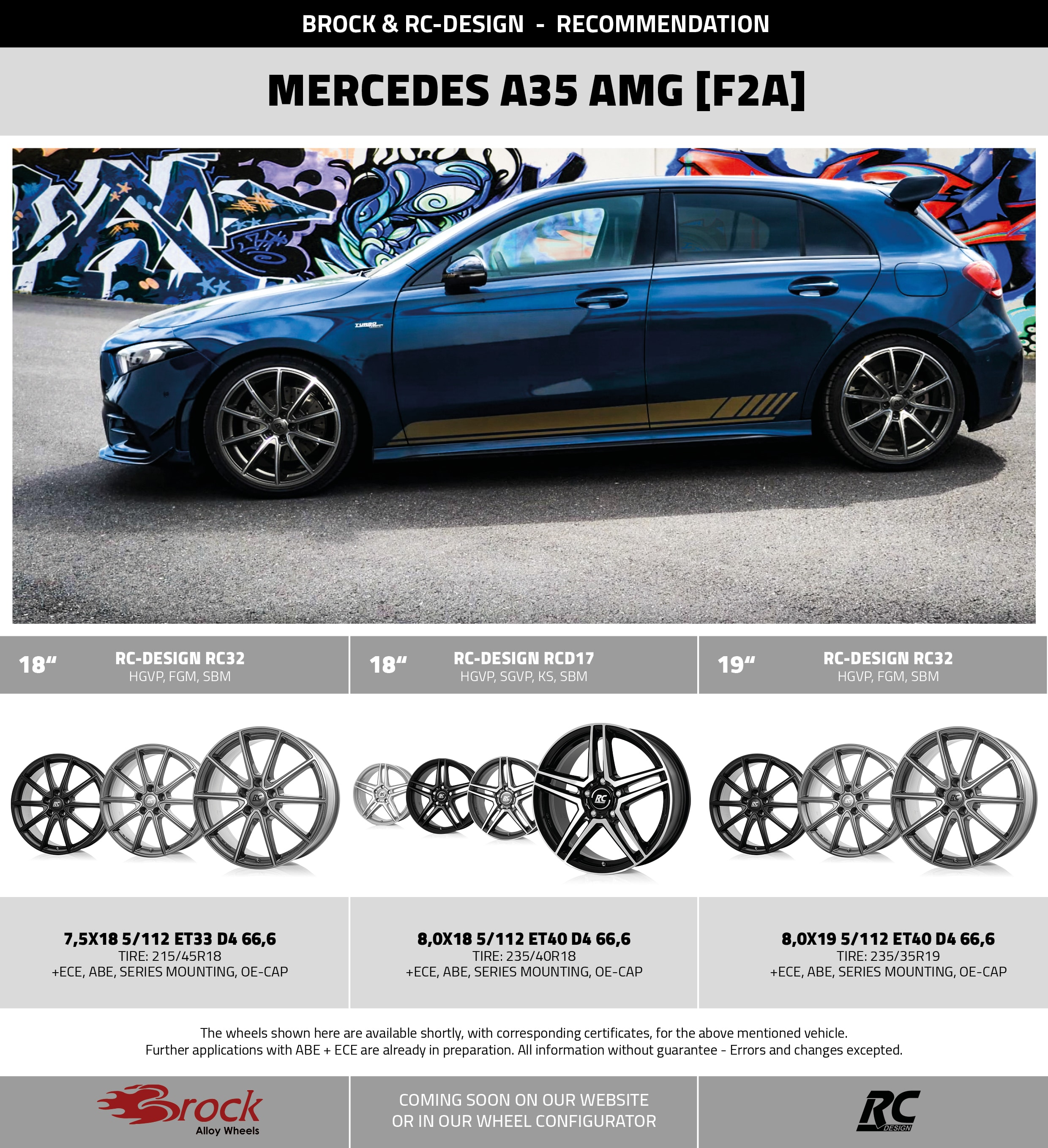 Wheels for Mercedes A35 AMG