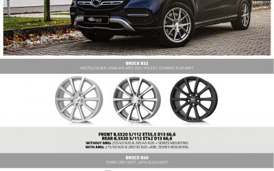 Alloy Wheels for Mercedes GLE