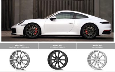 Wheels for Porsche 911