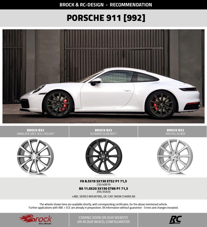 Recommandatoin Porsche 911
